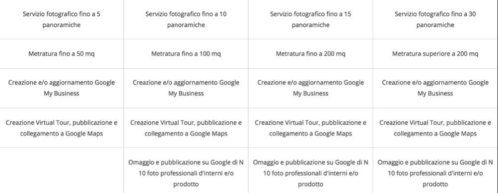 Fotografo Certificato Google Street View Reggio Emilia